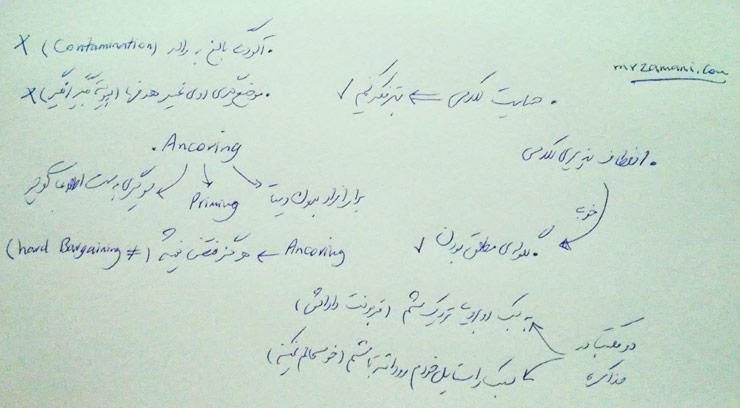لیست برخی موضوعات مطرح شده در جلسه چهارم کلاس مذاکره دانشگاه شریف - anchoring